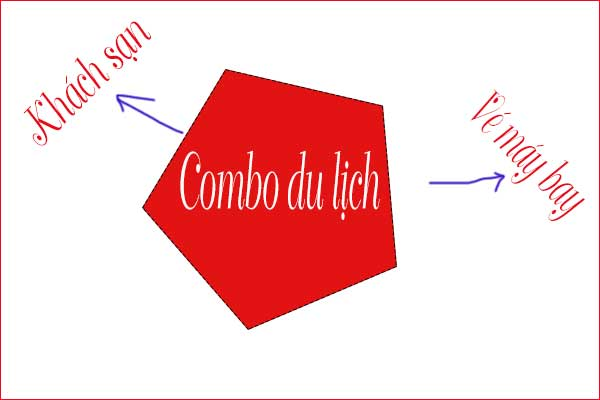 Combo du lịch