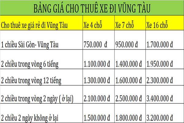 Giá cho thuê xe đi Vũng Tàu