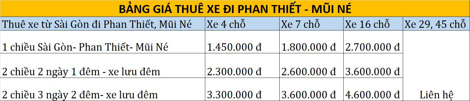 Bảng giá cho thuê xe đi Phan Thiết